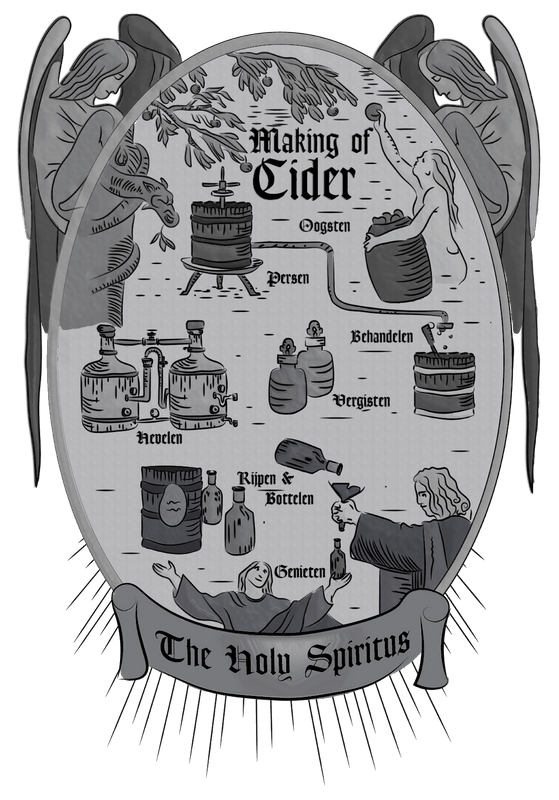 The holy spiritus Cider proces